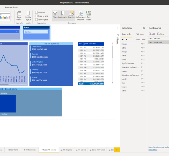 Bookmarks in Power BI – What this Data mean?